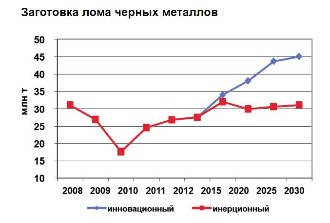 Mir-Expo 2014